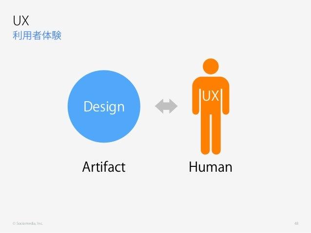 © Sociomedia, Inc. 利用者体験 UX 48 Artifact UX Design Human