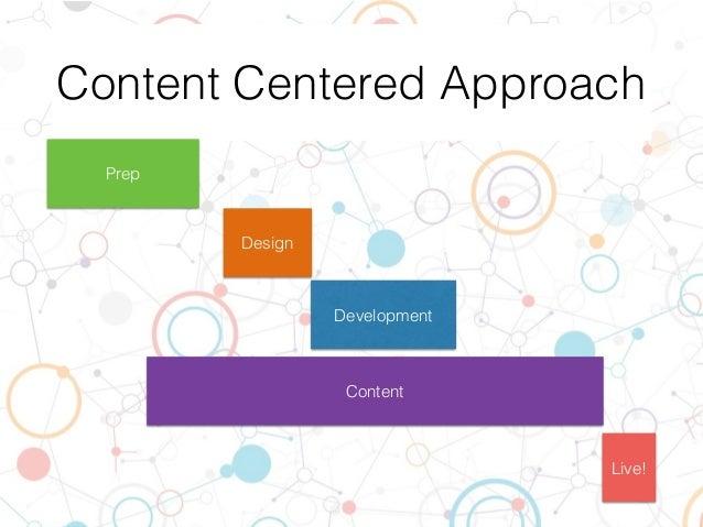 Content Centered Approach Development Prep Content Live! Design