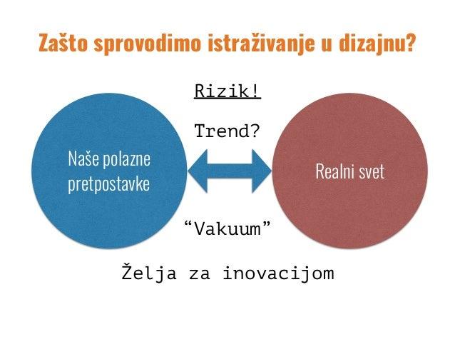 """Zašto sprovodimo istraživanje u dizajnu? Naše polazne pretpostavke Realni svet Rizik! Trend? """"Vakuum"""" Želja za inovacijom"""