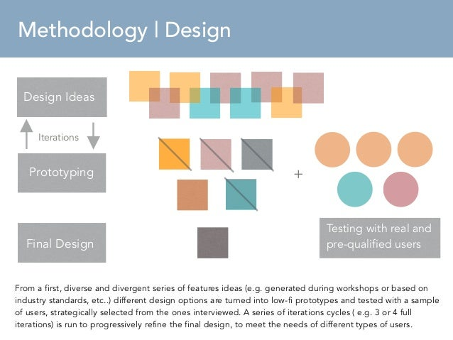 methodology statement