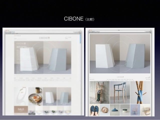 CIBONE(比較)