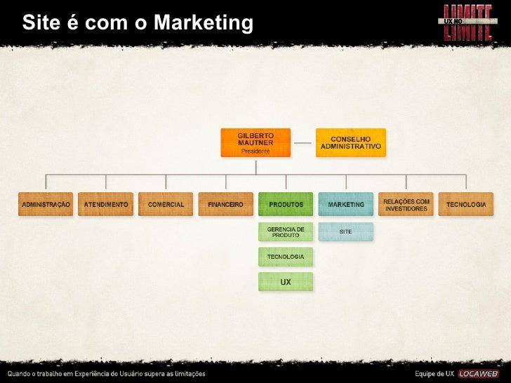 Site é com o Marketing • Cuidamos apenas da interface de u3lização dos serviços     (após contratação)...