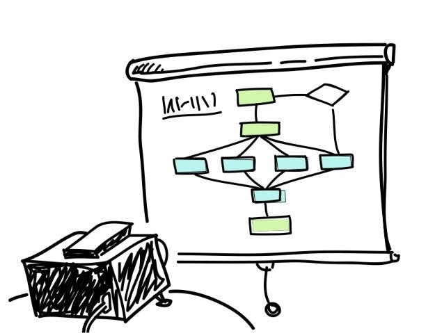 UX of Sales - IA Summit 2014 Slide 3