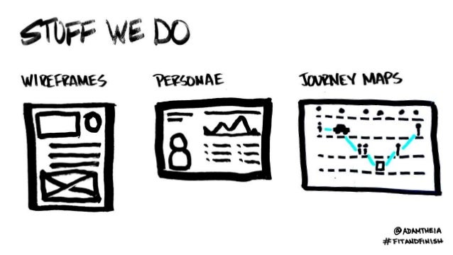Fit & Finish: The Importance of Presentation Value in UX Deliverables