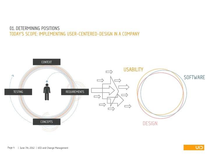 Uxpa 2012 ucd and change management Slide 3