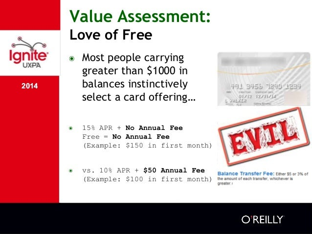 2014 Value Assessment: Love of Free 2014 ๏ Most people carrying greater than $1000 in balances instinctively select a card...