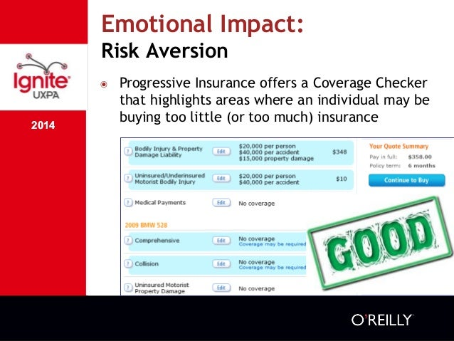 2014 Emotional Impact: Risk Aversion 2014 ๏ Progressive Insurance offers a Coverage Checker that highlights areas where an...