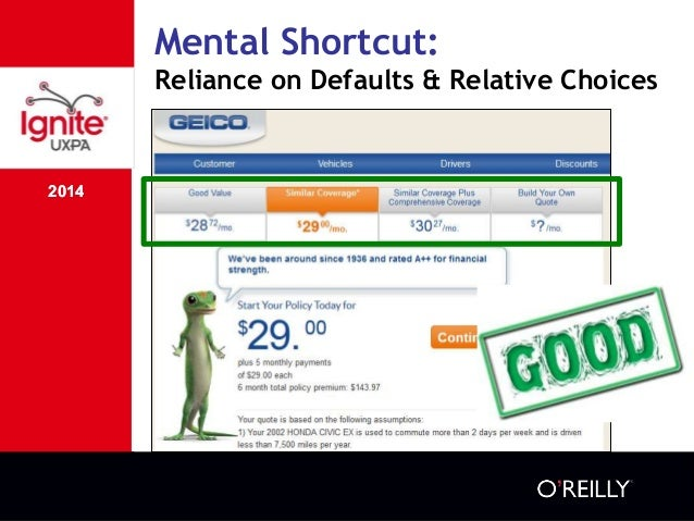2014 Mental Shortcut: Reliance on Defaults & Relative Choices 2014 ๏ Buying insurance can be very complex ๏ Potential cust...