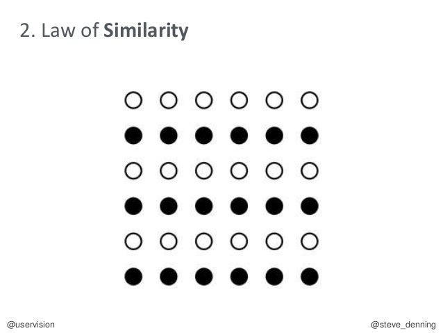 3. Law of Proximity @uservision @steve_denning
