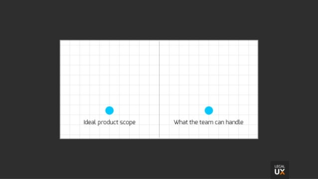 January 2016 Event: UX Strategy & Simplification Slide 3