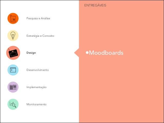 ENTREGÁVEIS  Pesquisa e Análise  Estratégia e Conceito  Design  Desenvolvimento  Implementação  Monitoramento  •Moodboards
