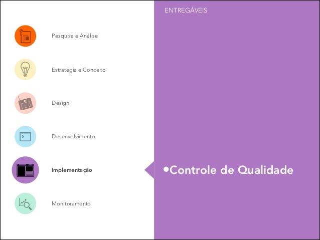 ENTREGÁVEIS  Pesquisa e Análise  Estratégia e Conceito  Design  Desenvolvimento  Implementação  Monitoramento  •Controle d...