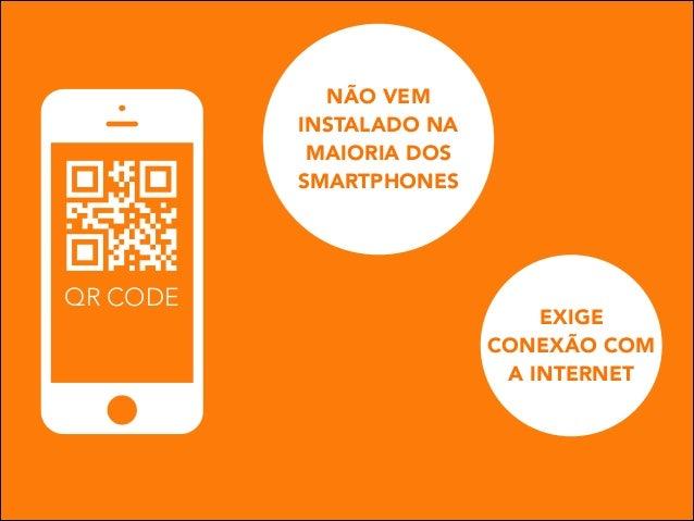 NÃO VEM INSTALADO NA MAIORIA DOS SMARTPHONES  QR CODE  EXIGE CONEXÃO COM A INTERNET