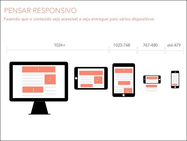 PENSAR RESPONSIVO Fazendo que o conteúdo seja acessível e seja entregue para vários dispositivos.  1024+  1  1023-768  4  ...