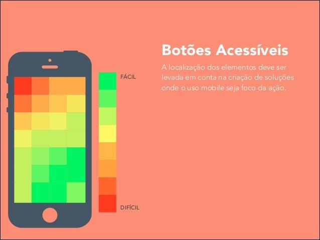 Botões Acessíveis FÁCIL  DIFÍCIL  A localização dos elementos deve ser levada em conta na criação de soluções onde o uso m...