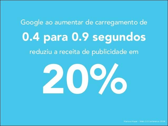 Google ao aumentar de carregamento de  0.4 para 0.9 segundos reduziu a receita de publicidade em  20%  Marissa Mayer - Web...
