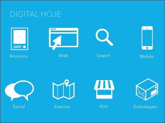 DIGITAL HOJE  Anúncios  Web  Search  Mobile  Social  Eventos  PDV  Embalagem
