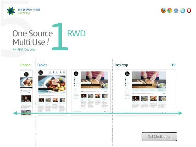 5  웹과 플랫폼의 미래를   이야기 하다_One SourceMulti Use!하나의 웹, One Web    Phone                      1                 Tablet       ...