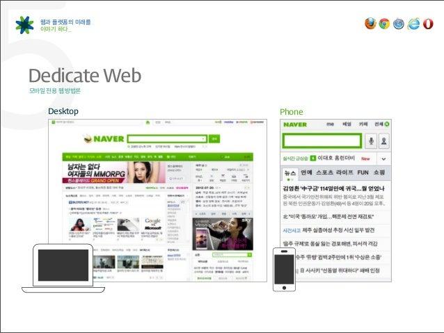 5 웹과 플랫폼의 미래를  이야기 하다_Dedicate Web모바일 전용 웹 방법론    Desktop     Phone