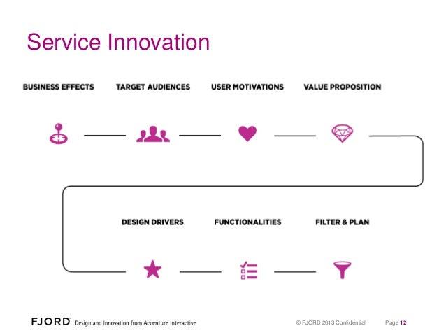 What is Service Design? Slide 12