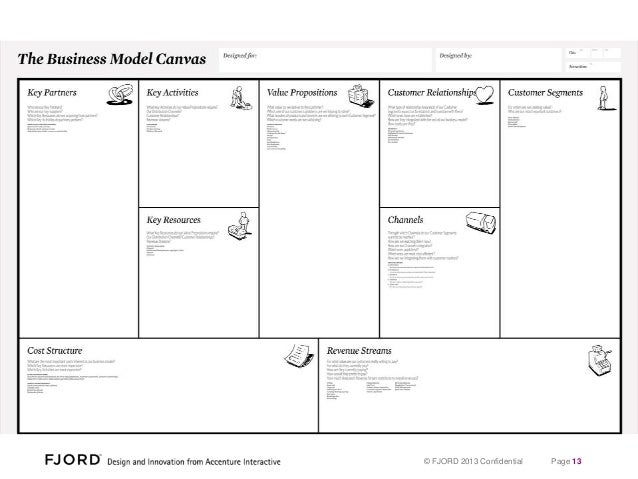 canvases [Business model canvas] – great for getting fairly detailed from a business perspective [Trends canvas from trend...