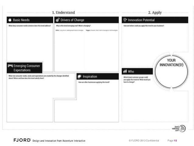 What is Service Design? Slide 15