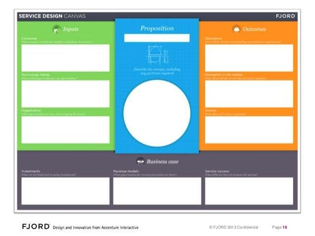 What is Service Design? Slide 16