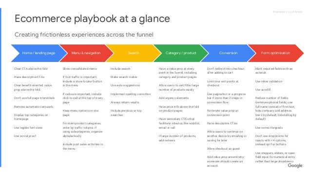 Ux Playbook for Retail
