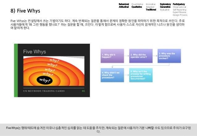 19UX 필드리서치 안내 ⓒ 2014 UX1. All rights reserved. 8) Five Whys Five Whys는 컨설팅에서 쓰는 기법이기도 하다. 계속 반복되는 질문을 통해서 문제의 정확한 원인을 파악하기...