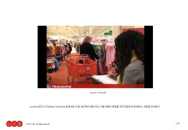 29ⓒ 2013 UX1. All rights reserved. source : envirosell envirosell의 이 Shadow Tracking 동영상은 쇼핑 공간에서 벌어지는 사용자들의 경험을 주도면밀하게 관찰...