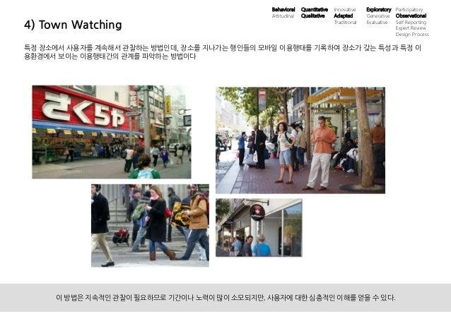 30ⓒ 2013 UX1. All rights reserved. 4) Town Watching 특정 장소에서 사용자를 계속해서 관찰하는 방법인데, 장소를 지나가는 행인들의 모바일 이용행태를 기록하여 장소가 갖는 특성과 특...
