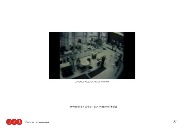 32ⓒ 2013 UX1. All rights reserved. Contextual Research, source : envirosell envirosell에서 진행한 Town Watching 동영상