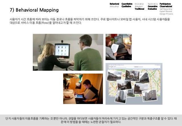 36ⓒ 2013 UX1. All rights reserved. 7) Behavioral Mapping 사용자가 시간 흐름에 따라 보이는 이동 경로나 흐름을 파악하기 위해 쓰인다. 주로 웹사이트나 모바일 앱 사용자, 사내...