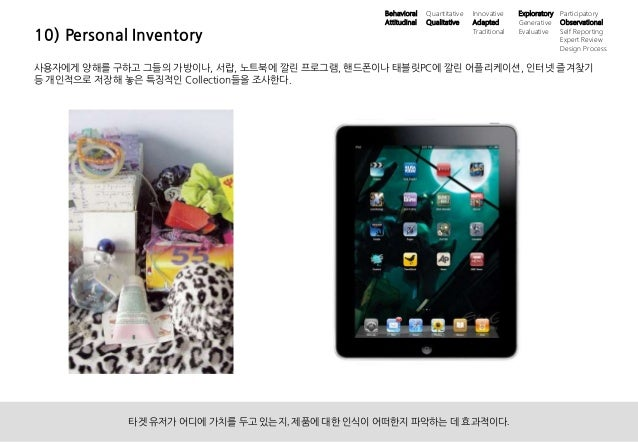41ⓒ 2013 UX1. All rights reserved. 10) Personal Inventory 사용자에게 양해를 구하고 그들의 가방이나, 서랍, 노트북에 깔린 프로그램, 핸드폰이나 태블릿PC에 깔린 어플리케이션...