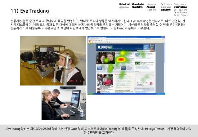 42ⓒ 2013 UX1. All rights reserved. 11) Eye Tracking 눈동자는 짧은 순간 우리의 무의식과 욕망을 반영하고, 반대로 우리의 행동을 예시하기도 한다. Eye Tracking은 웹사이트...