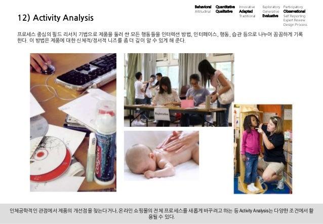 44ⓒ 2013 UX1. All rights reserved. 12) Activity Analysis 프로세스 중심의 필드 리서치 기법으로 제품을 둘러 싼 모든 행동들을 인터렉션 방법, 인터페이스, 행동, 습관 등으로 ...