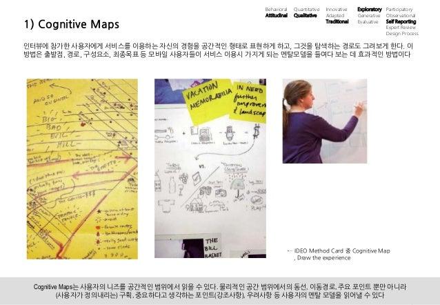 8UX 필드리서치 안내 ⓒ 2014 UX1. All rights reserved. 1) Cognitive Maps 인터뷰에 참가한 사용자에게 서비스를 이용하는 자신의 경험을 공간적인 형태로 표현하게 하고, 그것을 탐색하...