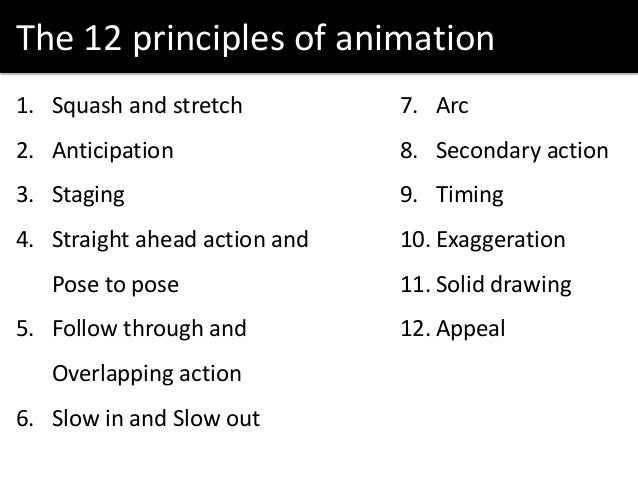 12 basic principles of animation The next basic principle of animation is anticipation learn what it is, why you need it, and how to use it to improve your animation.