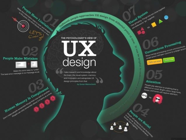 Ux user experience design and principles for Household experience design