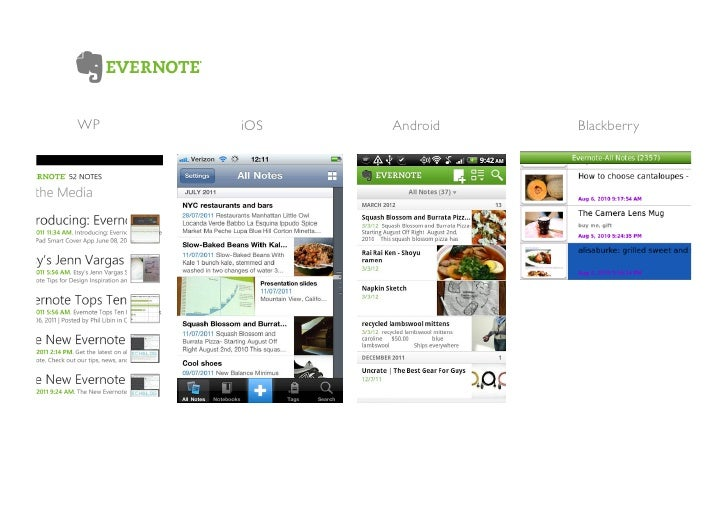 Evernote wants touncover the main usabilityissues in their existingmobile applications foriOS, Android, WindowsPhone and B...