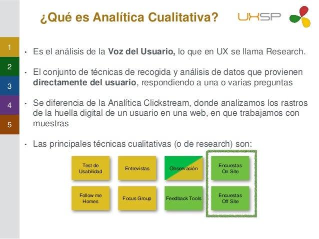 1 2 3 4 5 Diseño UX Analítica CRO ¿Qué es Analítica Cualitativa?