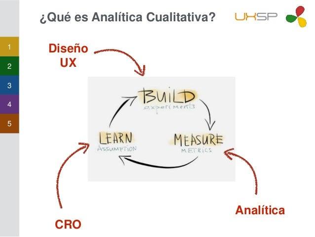 """Las limitaciones de la Analítica web La Analítica web """"Clickstream"""" tiene muchas ventajas. Nos permite medir casi cualquie..."""