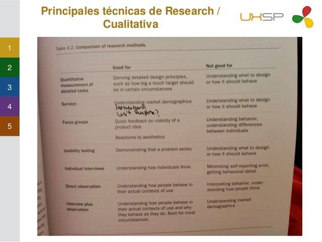 Facil de Ejecutar Complicado de Ejecutar No representativa Representativa Market Research Focus Group Online Offline Feedb...