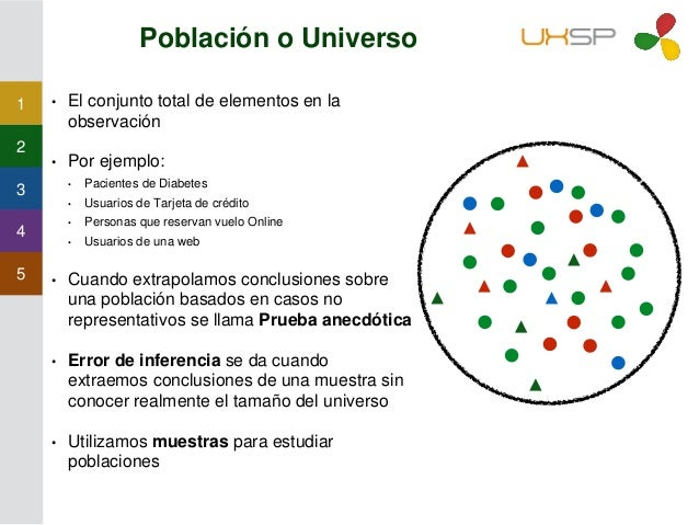 1 2 3 4 5 Tipos de muestreo • Probabilistico: • Muestra Aleatoria: todos los individuos tienen la misma posibilidad de ser...