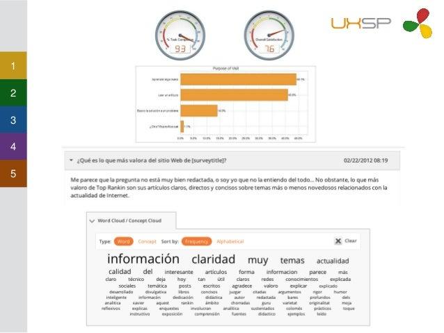 Tipos de Encuestas Online Encuestas Largas