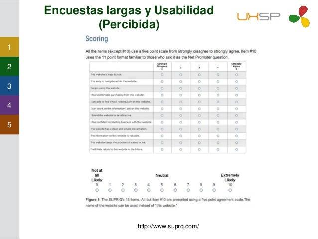 1 2 3 4 5 Encuestas Largas - Off Site • Son las más habituales • Nos preguntan sobre satisfacción, motivaciones, competido...