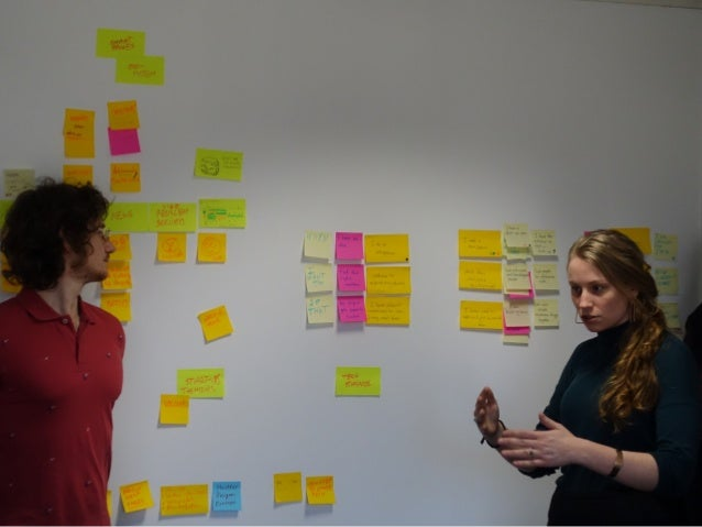 Remote user research & usability methods to gather important insights fast