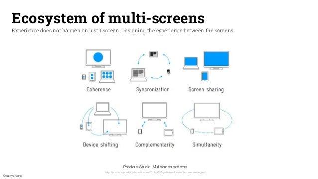 @cathycracks Precious Studio. Multiscreen patterns http://previous.precious-forever.com/2011/05/26/patterns-for-multiscree...