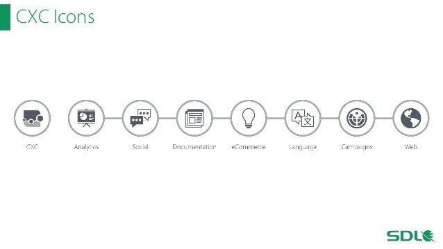 Ux Amp Ui Design Behind Sdl S Customer Experience Cloud