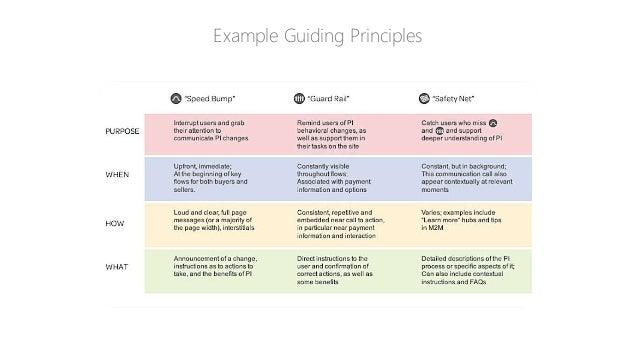 The ux strategy blueprint jim kalbach nyc uxpa june 9 2015 26 1 malvernweather Choice Image